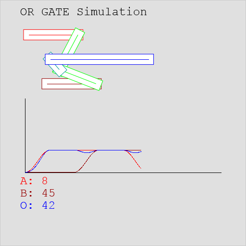2-Input OR Gate
